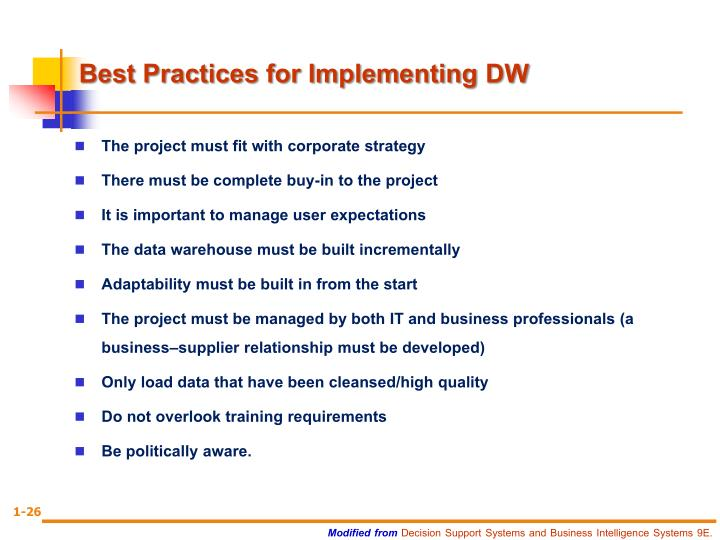 Best Practices for Implementing