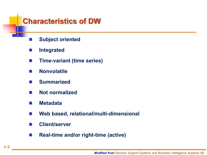 Characteristics of DW