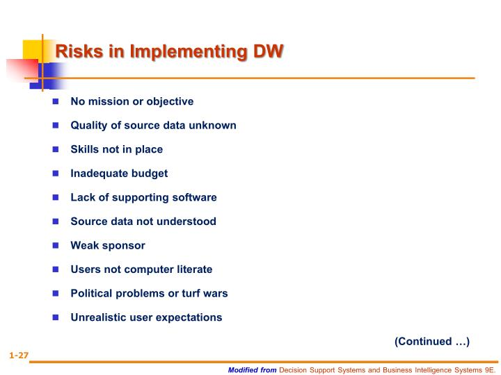 Risks in Implementing