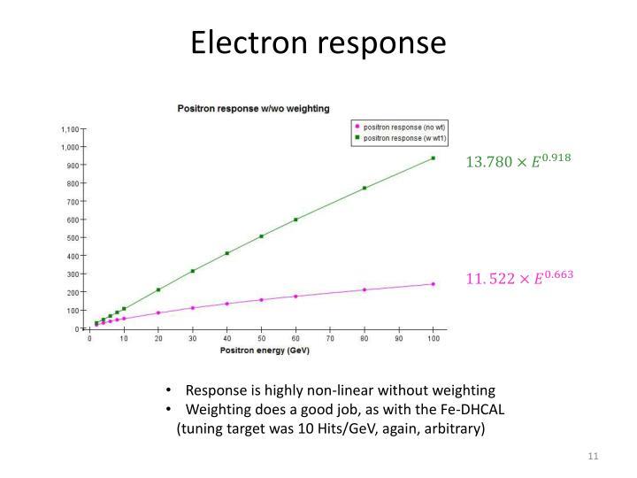 Electron response