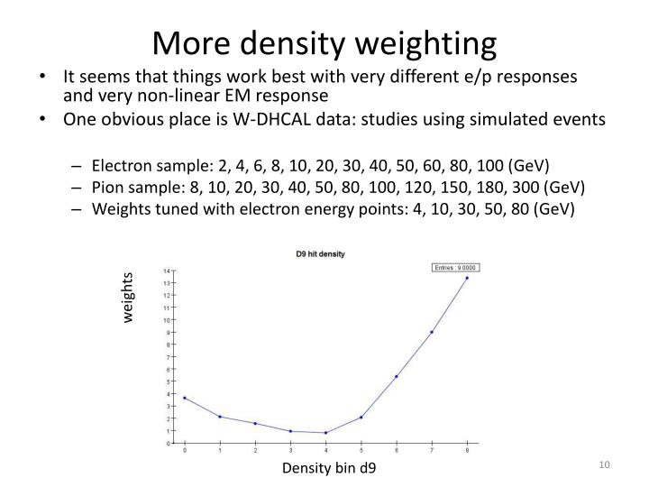 More density weighting