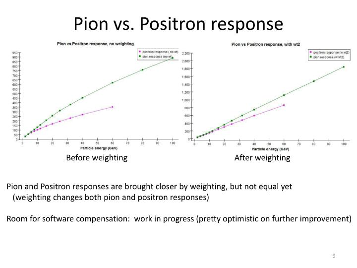 Pion vs. Positron response