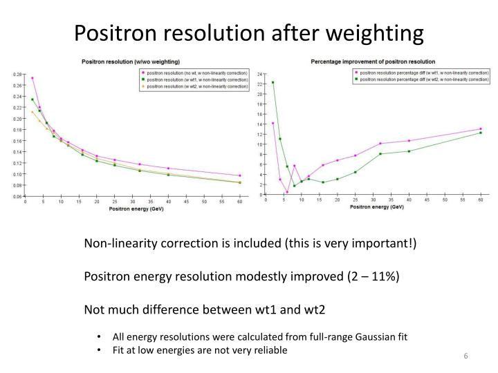 Positron resolution after weighting