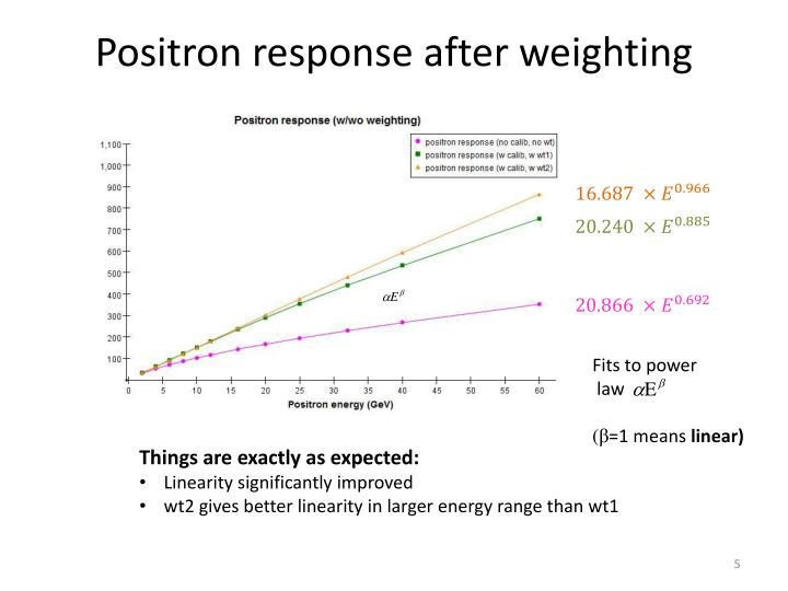 Positron response after weighting