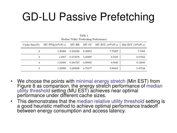 GD-LU Passive Prefetching