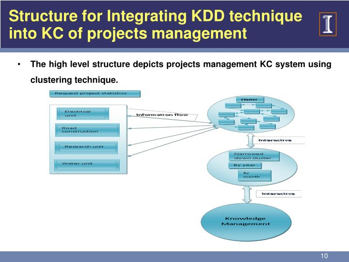 Structure for Integrating KDD technique into KC of projects management