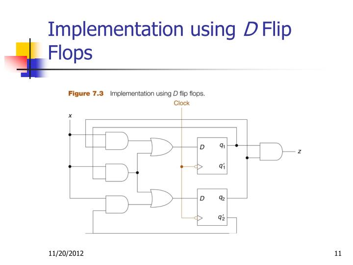 Implementation using