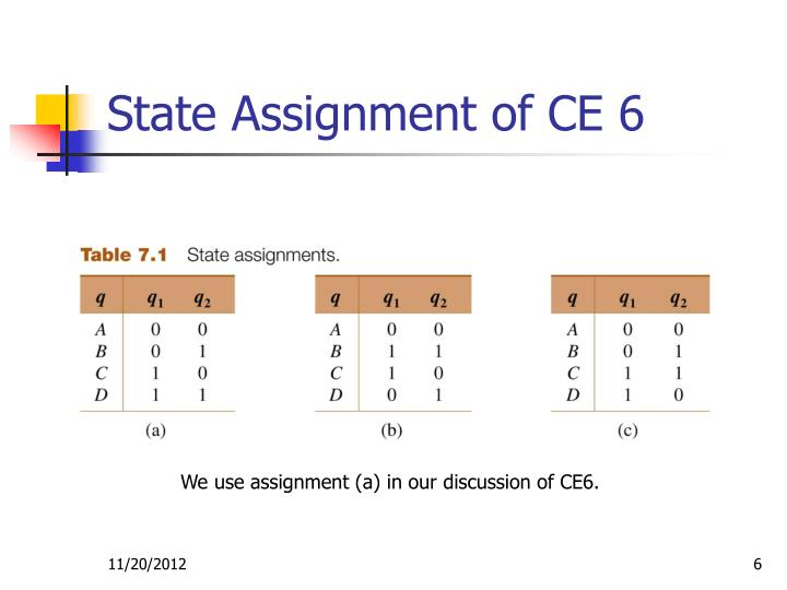 State Assignment of CE 6