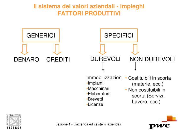 Il sistema dei valori aziendali - impieghi