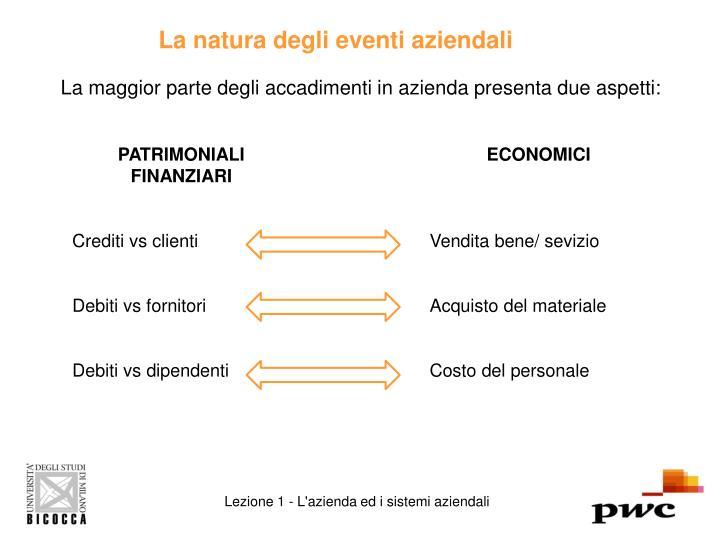 La natura degli eventi aziendali