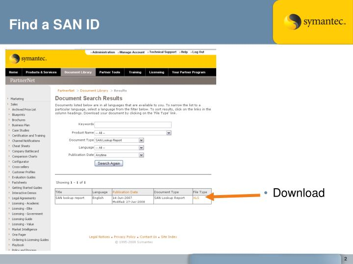 Find a SAN ID