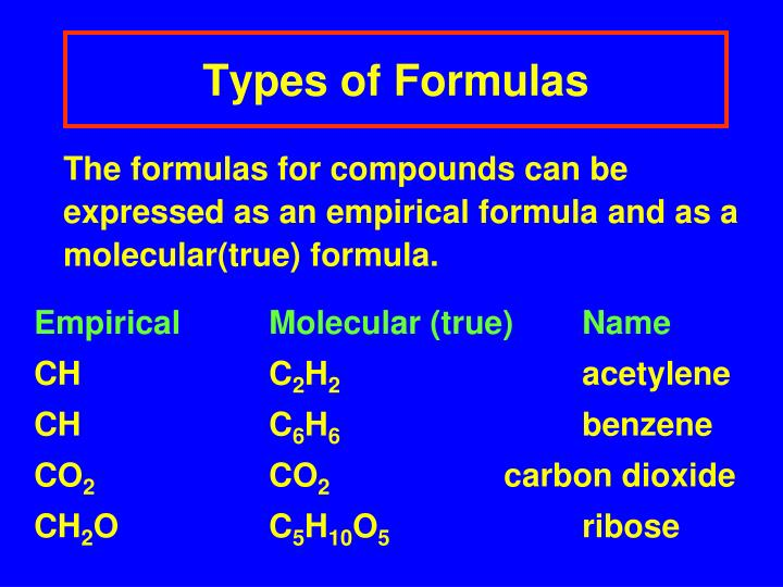 Types of formulas