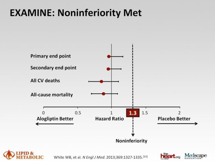 EXAMINE: Noninferiority Met