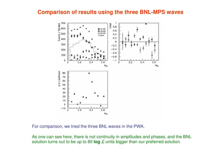 Comparison of results using the three BNL-MPS waves