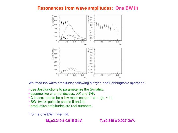 Resonances from wave amplitudes: