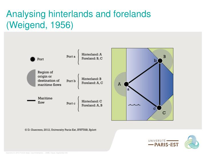 Analysing hinterlands and forelands weigend 1956