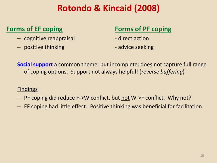 Rotondo & Kincaid (2008)
