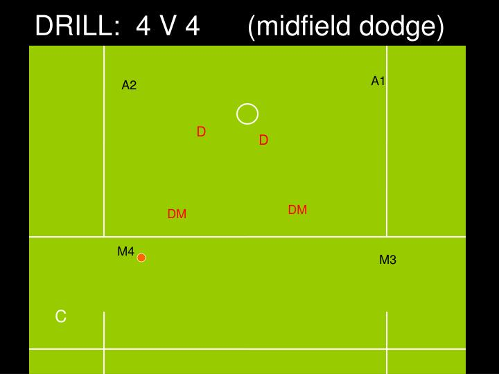 DRILL:  4 V 4      (midfield dodge)