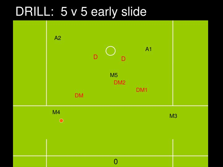 DRILL:  5 v 5 early slide