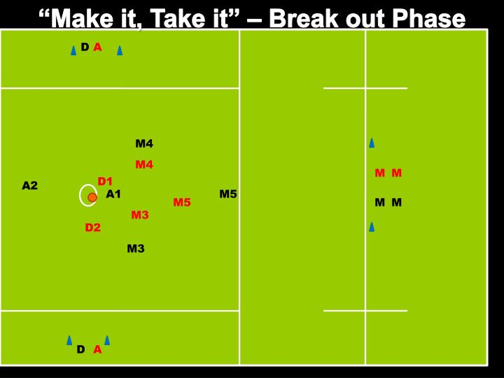 """Make it, Take it"" – Break out Phase"