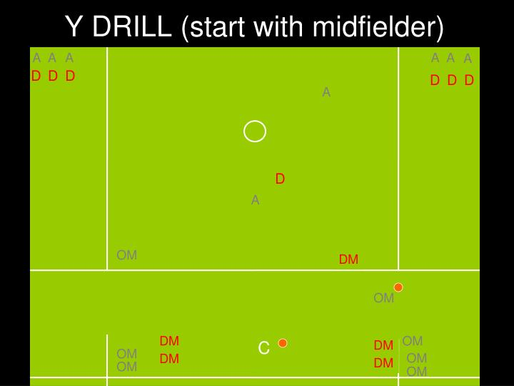 Y DRILL (start with midfielder)