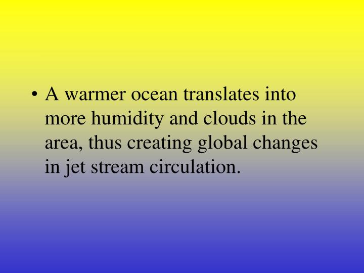 A warmer ocean translates into more humidity and clouds in the area, thus creating global changes in jet stream circulation.
