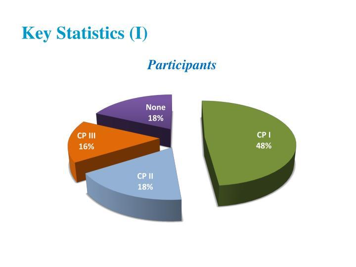 Key Statistics (I)