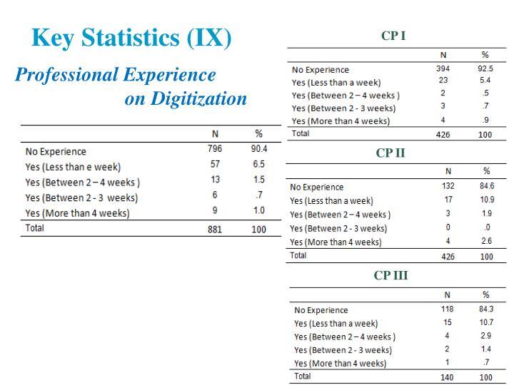 Key Statistics (IX)