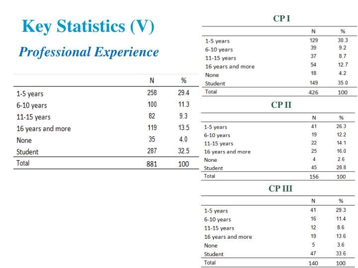 Key Statistics (V)