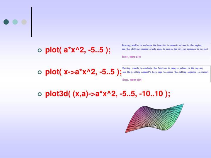 plot( a*x^2, -5..5 );