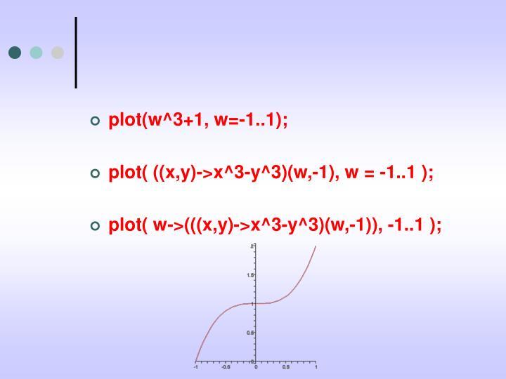plot(w^3+1, w=-1..1);
