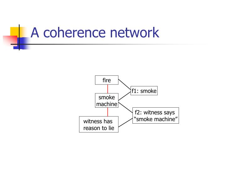 A coherence network