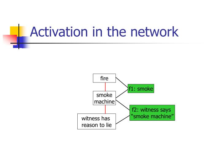Activation in the network