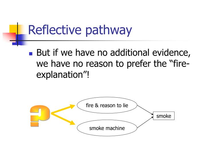 Reflective pathway