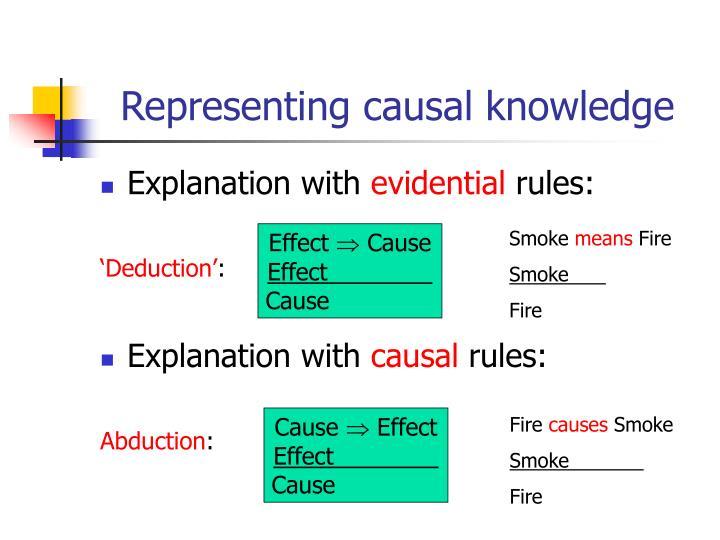 Representing causal knowledge
