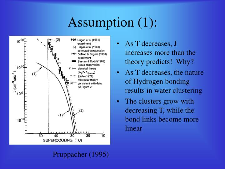 Assumption (1):