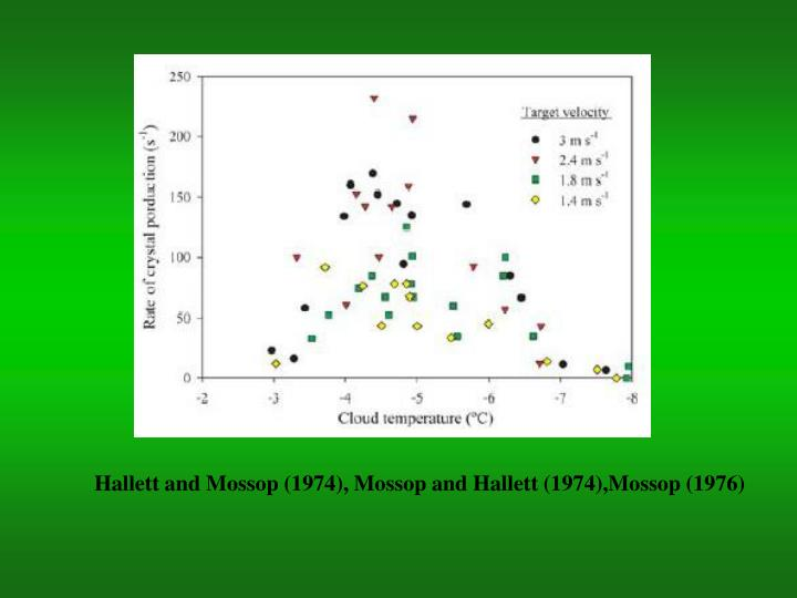 Hallett and Mossop (1974), Mossop and Hallett (1974),Mossop (1976)