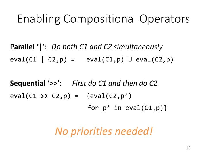 Enabling Compositional Operators