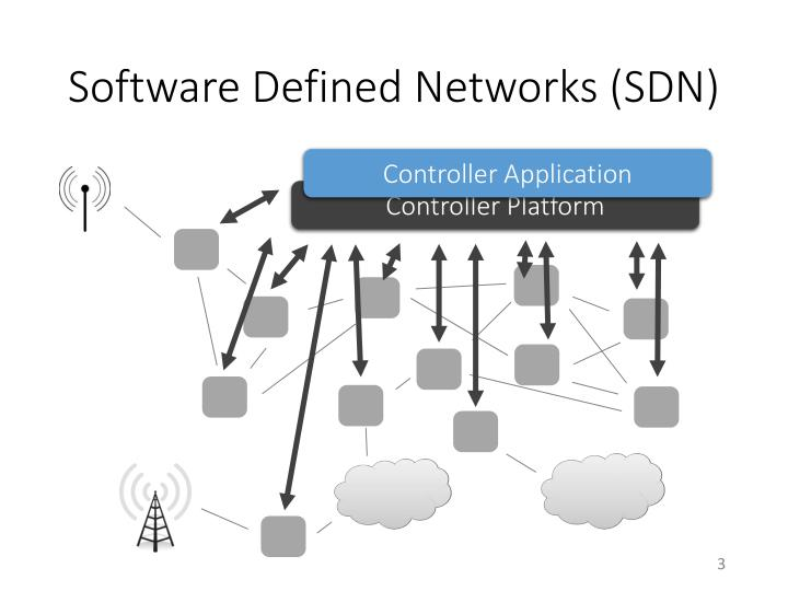 Software defined networks sdn1