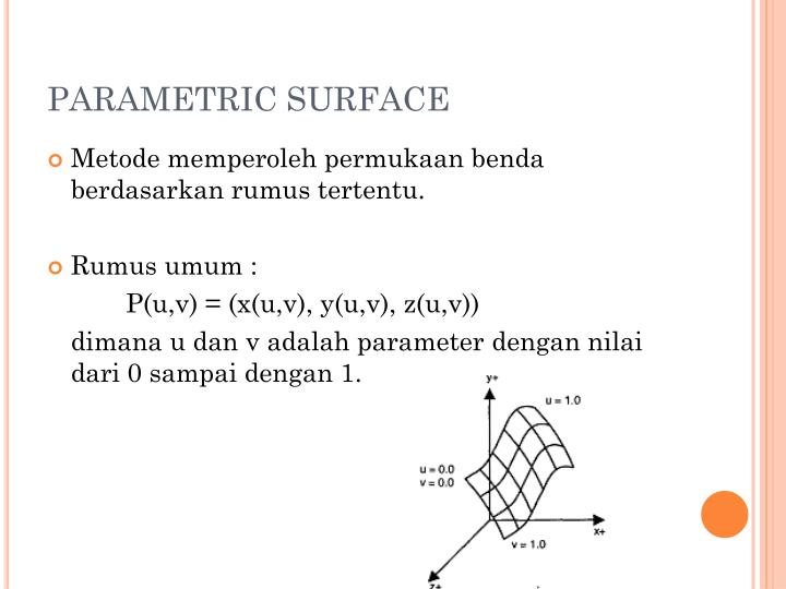 PARAMETRIC SURFACE