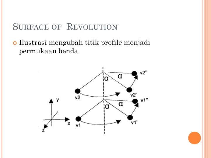 Surface of  Revolution