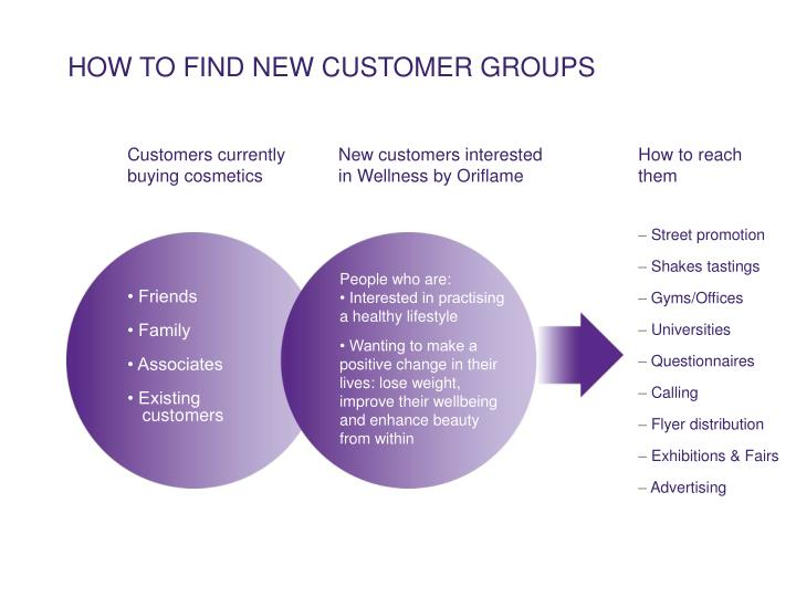 HOW TO FIND NEW CUSTOMER GROUPS