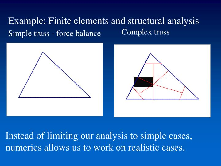Example: Finite elements and structural analysis