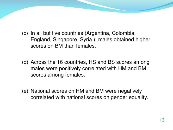 (c) 	In all but five countries (Argentina, Colombia, 	England, Singapore, Syria ), males obtained higher 	scores on BM than females.