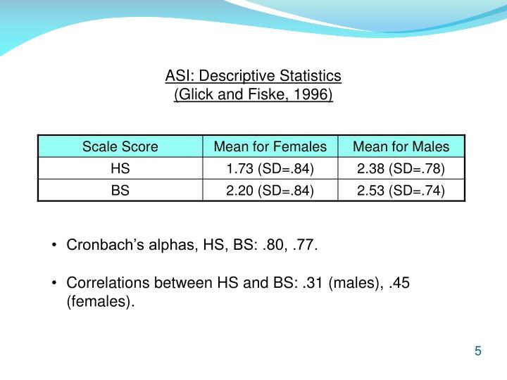 ASI: Descriptive Statistics
