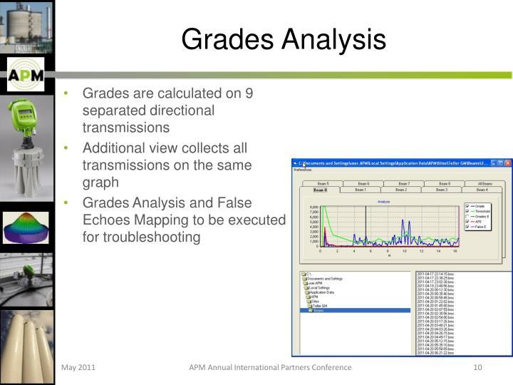 Grades Analysis