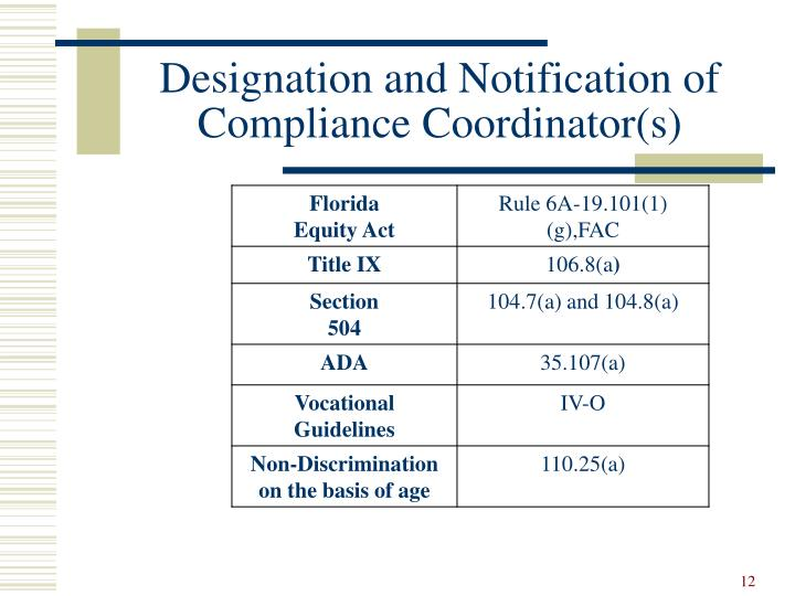 Designation and Notification of Compliance Coordinator(s)