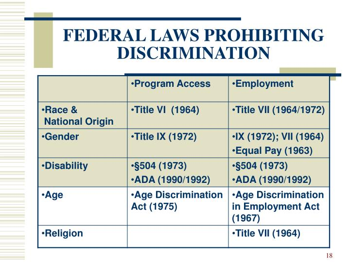 FEDERAL LAWS PROHIBITING DISCRIMINATION
