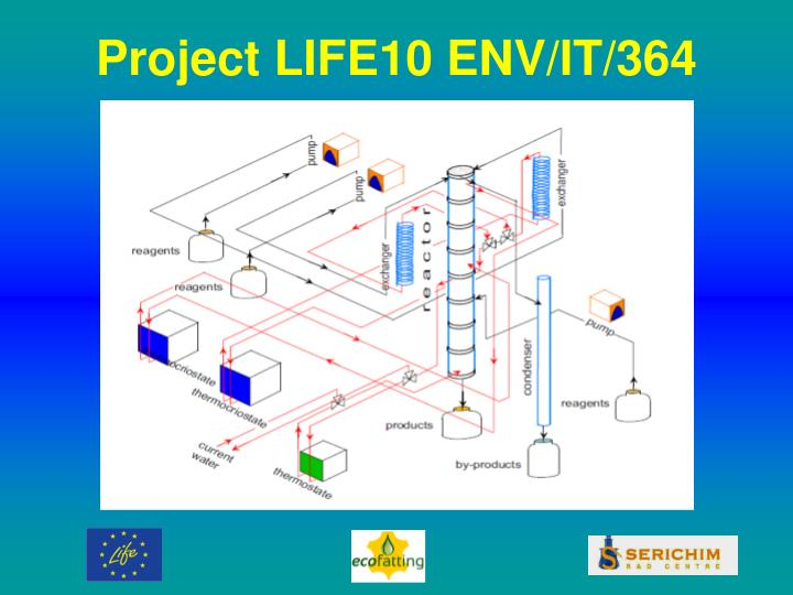 Project LIFE10 ENV/IT/364