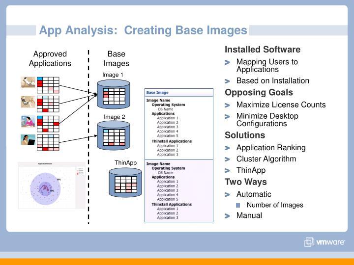 App Analysis:  Creating Base Images